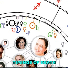 Timing of Death in Astrology