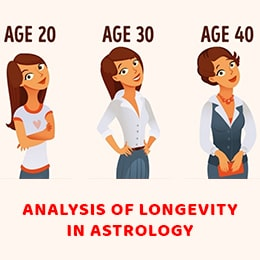 Analysis of Longevity in Astrology