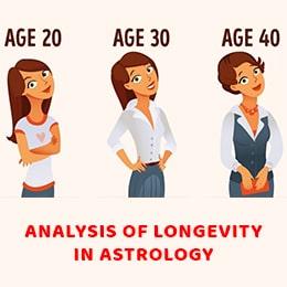 Analysis of Longevity in Astrology