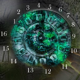 What is Numerology Chart?