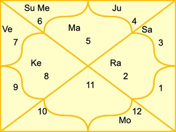 balarishta-d1