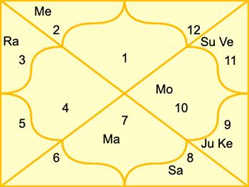 balarishta-d9