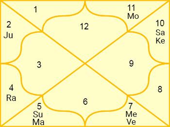 indira-gandhi-d9