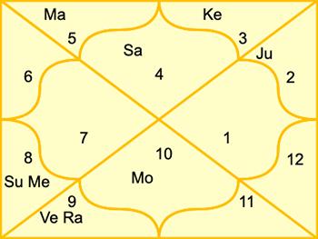 pindayu-for-indira-gandhi