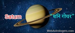 Saturn Transit 2020