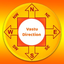 The Importance of Directions in Vastu