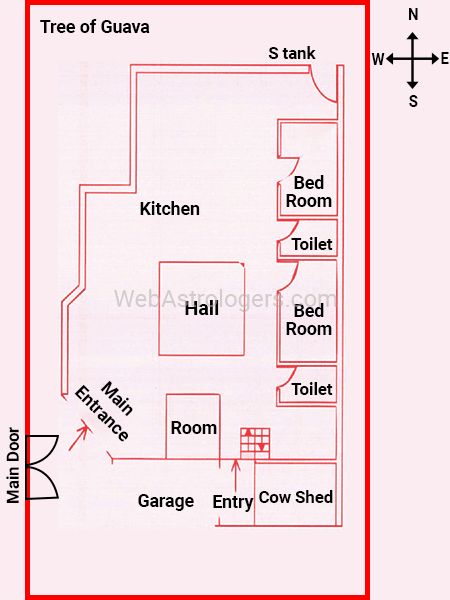 Analysis of a defective house