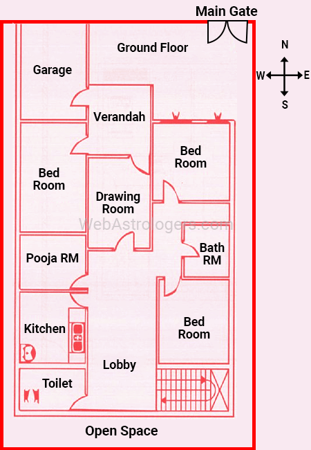 How to rectify the Vastu defects of a house (Analysis of a defective house)