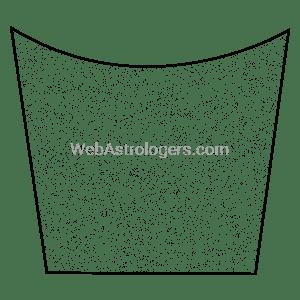 Bucket Shaped Plot