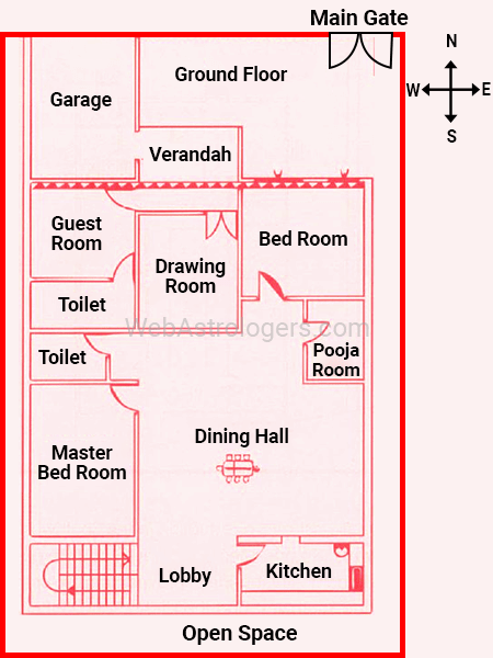 Correction of the same house according to the principles of vastu