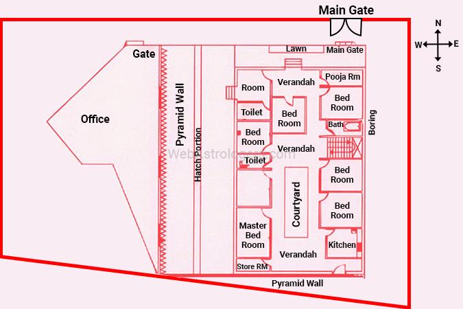 Correction of the same house according to Vastu principles