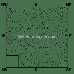 Plot with reduced Nairritya (Southwest)
