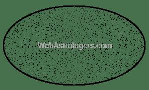 Oval Plot