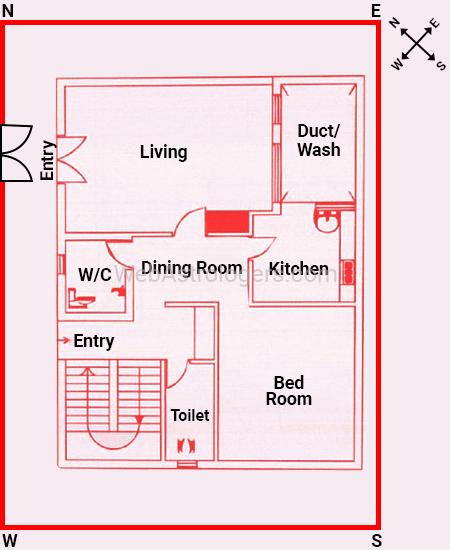 Plan for a Vidisha Plot