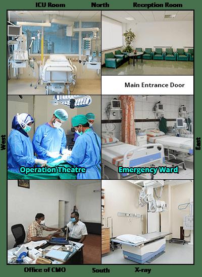Vastu of Hospital