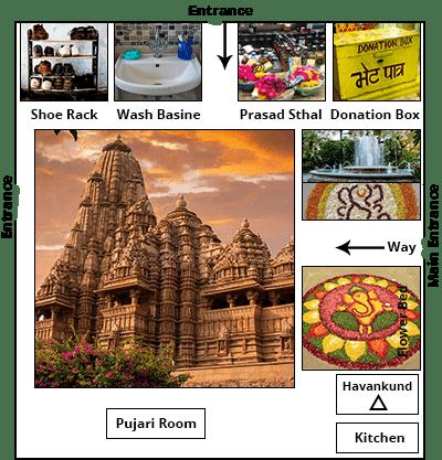 Vastu Temple