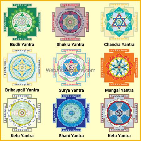 Navagrah Yantra