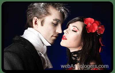 aries man & leo woman Compatibility